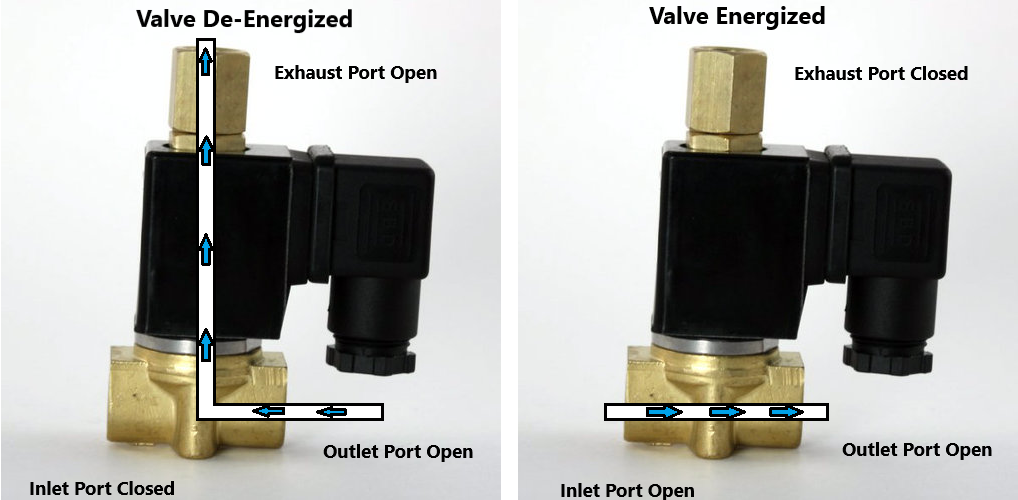 3-way-valve-diagram.png